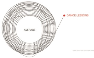 ad-dance-lessons-sets-guys-apart