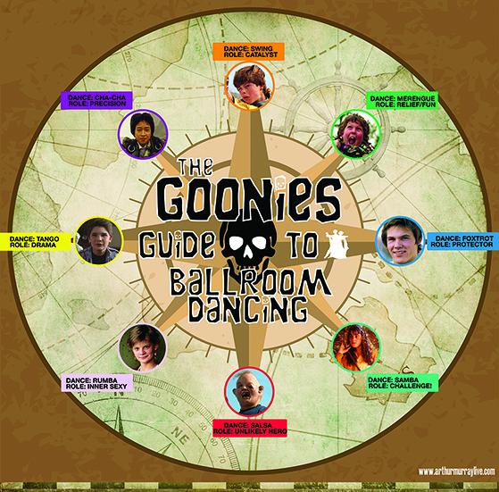 goonies-ballroom-dancing-guide-scaled
